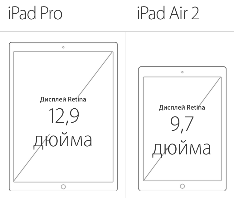 beamteam.ru_ipad-air2-vs-pro