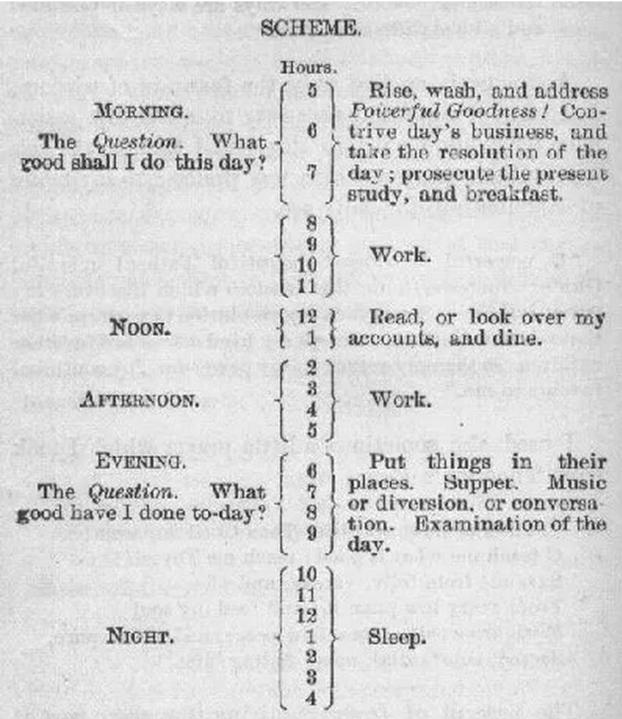 Расписание дня Бенджамина Франклина