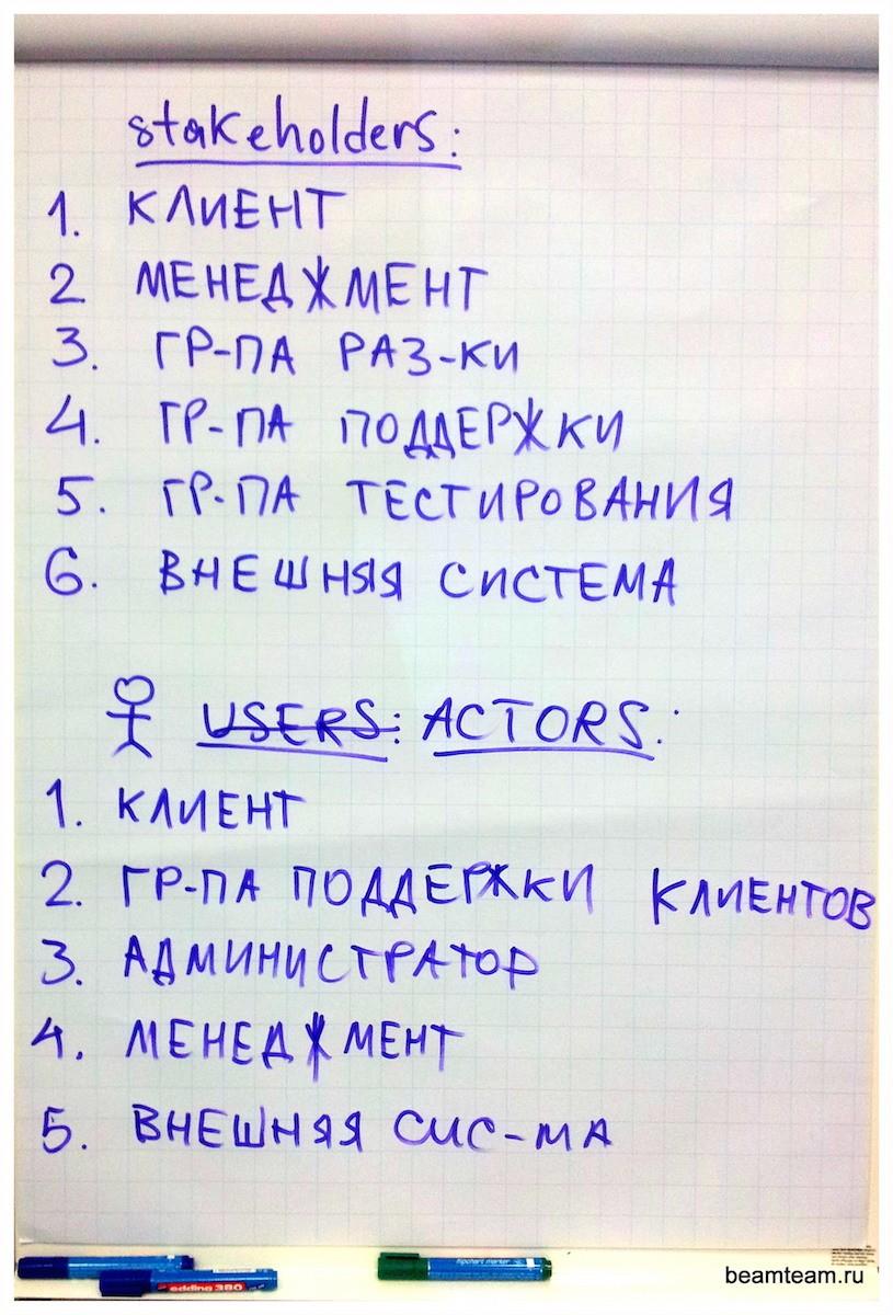 beamteamru_2013-06_identify-stakeholders-actors