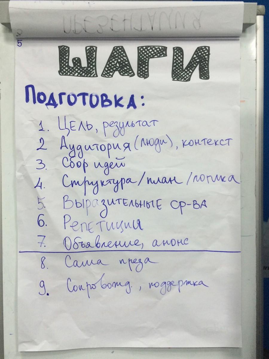 skillscup-com_presentations-training_2016-08_05