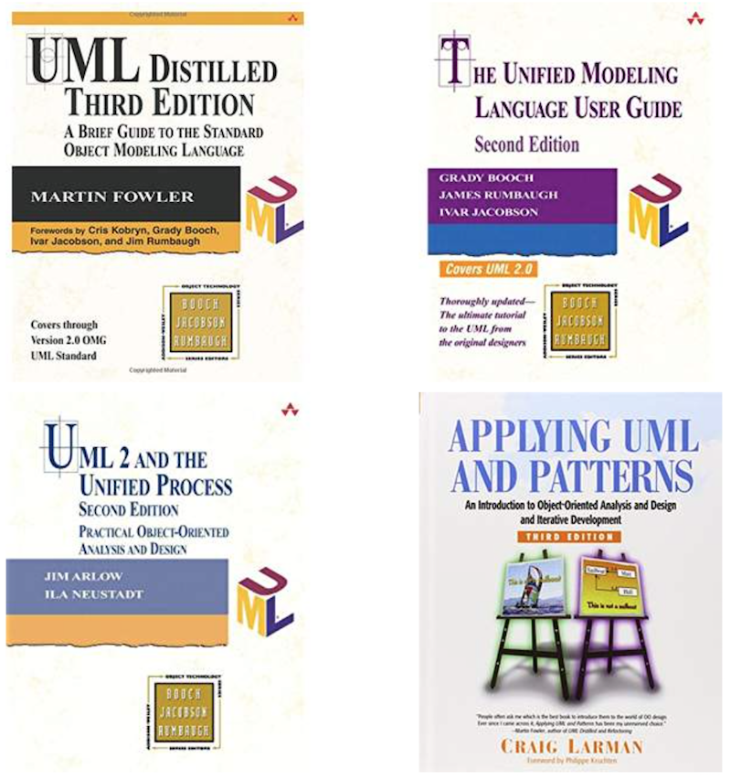 Uml Distilled Pdf Ita Youtube