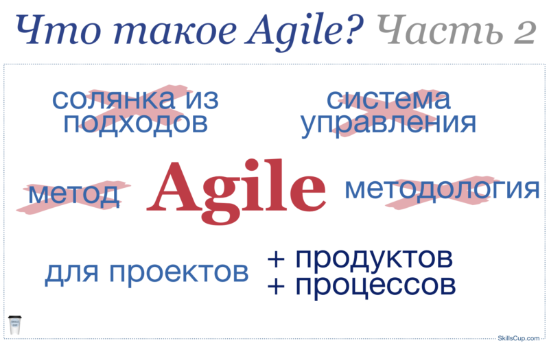 skillscup-com_Agile-posters_Agile-what-is-not