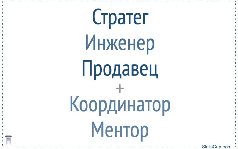 Стратег Инженер Продавец Координатор Ментор